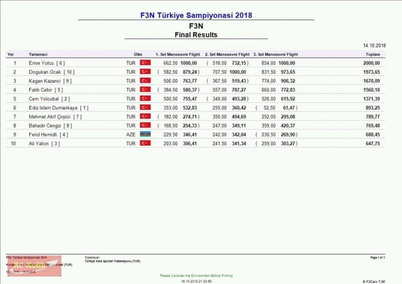 THSF F3N 2018 Yarışması : 13.14-10-18